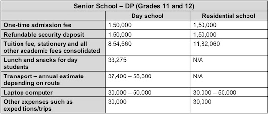AKA Hyderabad DP Fee Schedule 2018-2019