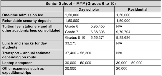 AKA Hyderabad MYP Fee Schedule 2018-2019