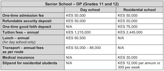 AKA Mombasa DP Fee Schedule 2018-2019