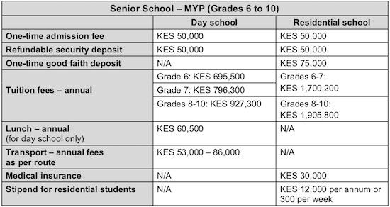 AKA Mombasa MYP Fee Schedule 2018-2019