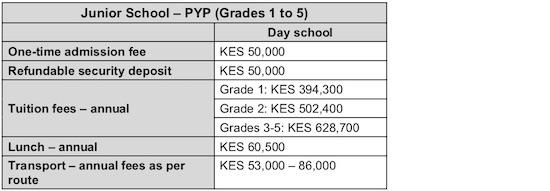 AKA Mombasa PYP Fee Schedule 2018-2019
