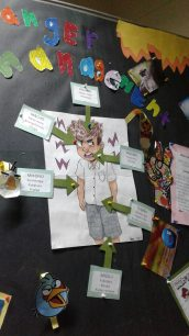 Safraz's exhibition about anger management (drawing by Iman Cochu)